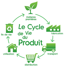 Cycle de vie des produits jardin bio un impact minime for Magimix fr enregistrer un produit