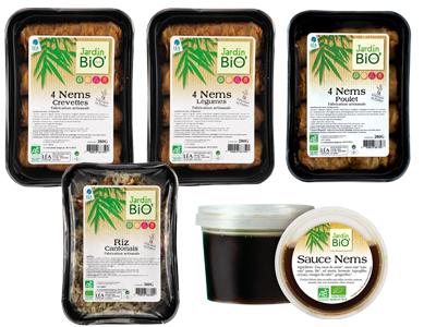 Blogs Cuisine et Gastronomie créés du 09/01/2012 au 15/01/2012  CanalBlog